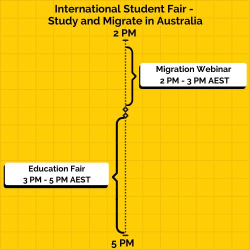 500-x-500-isf-timeline-creative-1 International Student Fair Regn