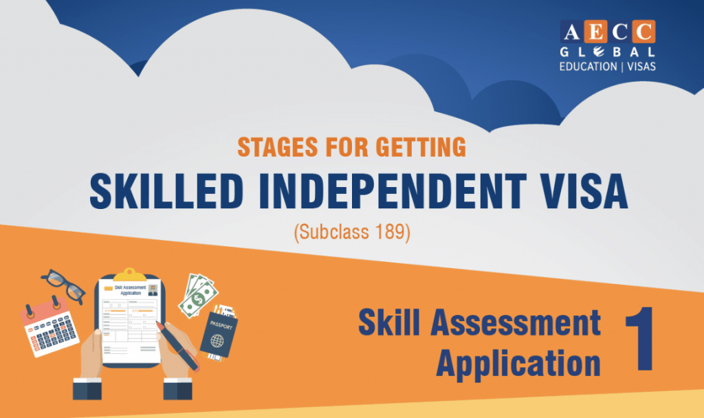 Stages-for-Getting-a-Skilled-Independent-Visa-1024x608